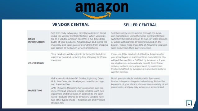 how to find who an amazon seller is