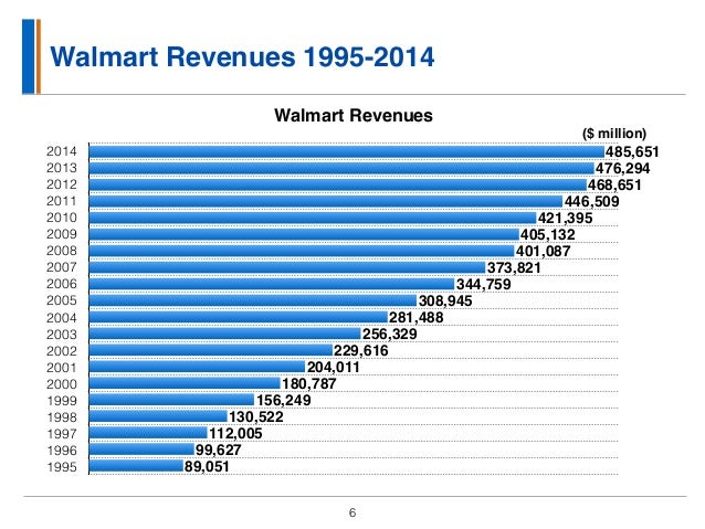 Walmart earnings report