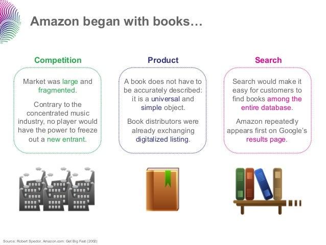 Amazon.com: the Hidden Empire - Update 2013