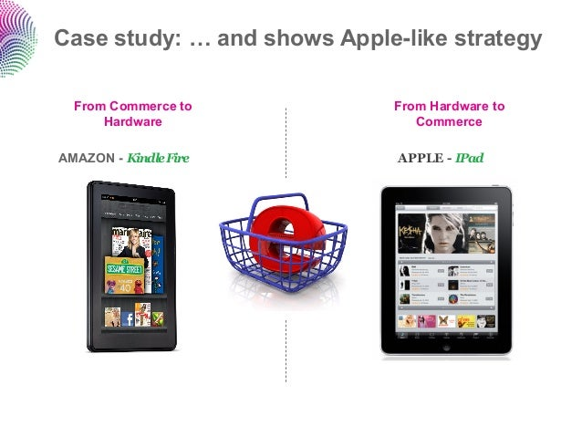amazoncom case study Amazon business model case study amazon has been an established online retail leader ever since its inception in the mid-90s it has differentiated itself from.