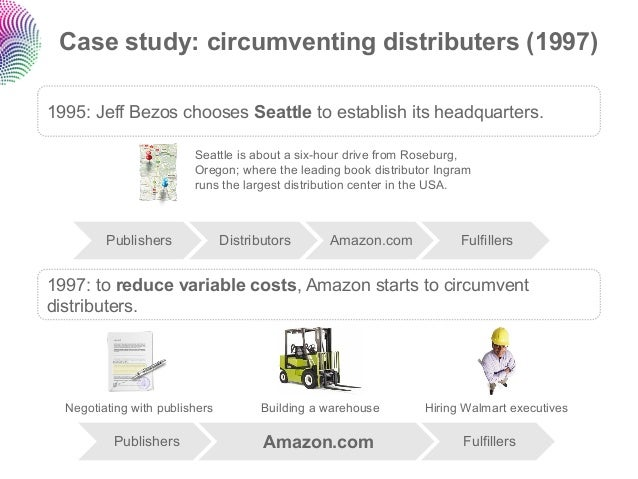 case study a strategic analysis of amazon.com in 1997 This business research study of amazon compiles the ideas, innovations,  in  1997, three years after its launch and post-ipo, amazon's  of your choice, in  case you want to skip to the meat of the material  amazon acquisition strategy  new businesses and emerging market amazon financial analysis.