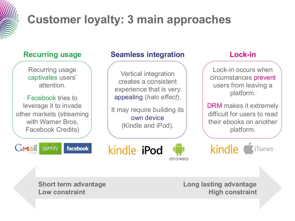 cdw s harrah s entertainment and others developing strategic customer loyalty systems Chap02 - free download as powerpoint presentation (ppt), pdf file (pdf), text file (txt) or view presentation slides online scribd es red social de lectura y publicación más importante del mundo.