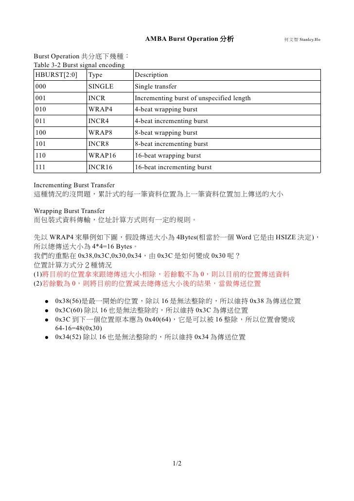 AMBA Burst Operation 分析                 何文智 Stanley.Ho   Burst Operation 共分底下幾種: Table 3-2 Burst signal encoding HBURST[2:...