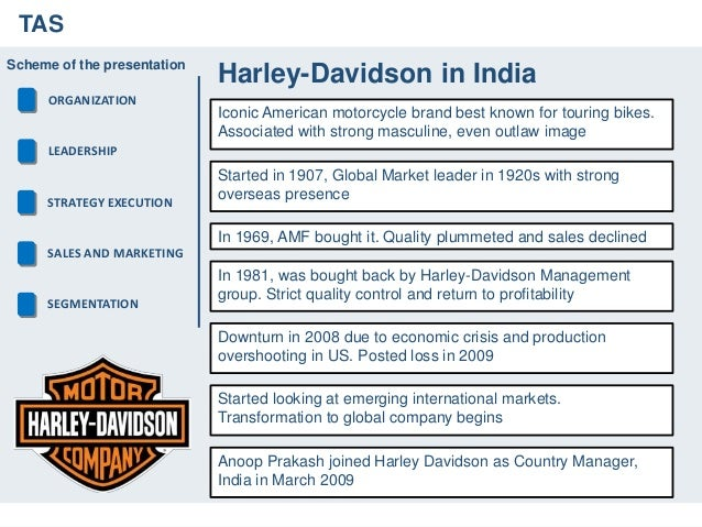 harley davidson organization structure Harley-davidson's organizational structure has a global hierarchy that relates with centralization and the function-based groups for example, the corporate headquarters have the highest authority in the global organization.