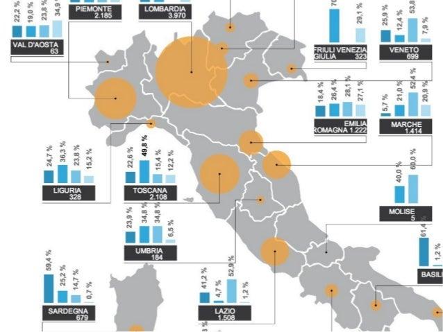 #AmbGoSocial Data journalism e narrazioni civiche by @RosyBattaglia