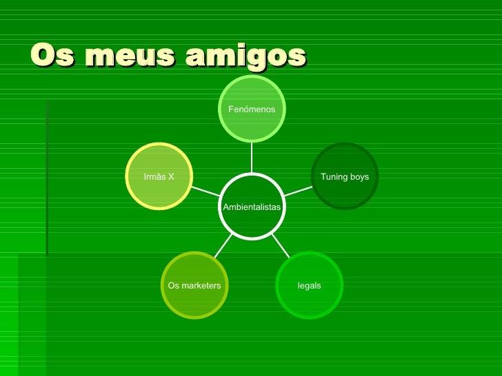 Os meus amigos Irmãs X Os marketers Iegals Tuning boys Fenómenos Ambientalistas