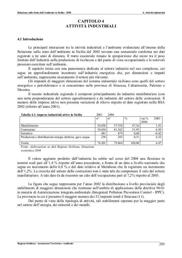 Relazione sullo Stato dell'Ambiente in Sicilia - 2005 4. Attività industriali Regione Siciliana - Assessorato Territorio e...