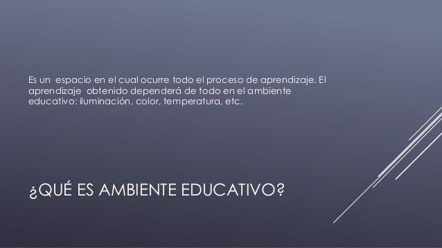 Ambientes de aprendizaje Slide 3