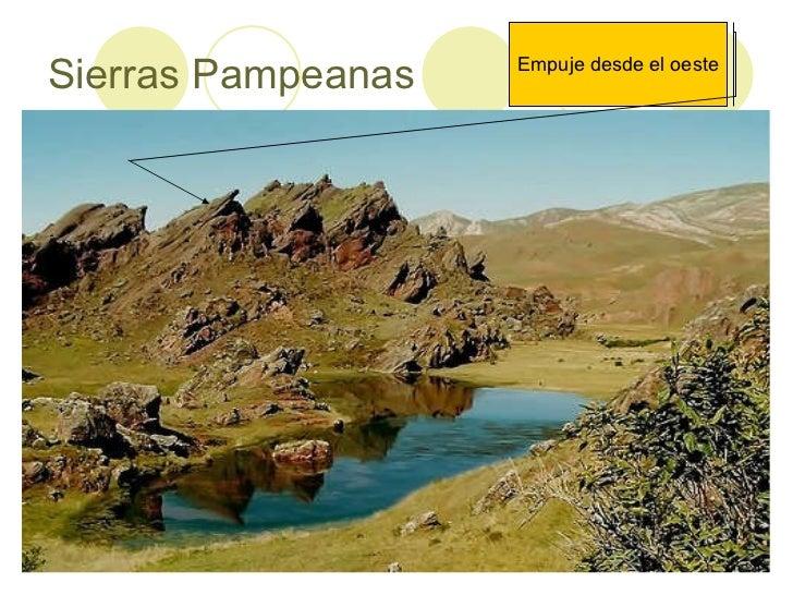 Ambientes naturales en la argentina for Ambientes de argentina