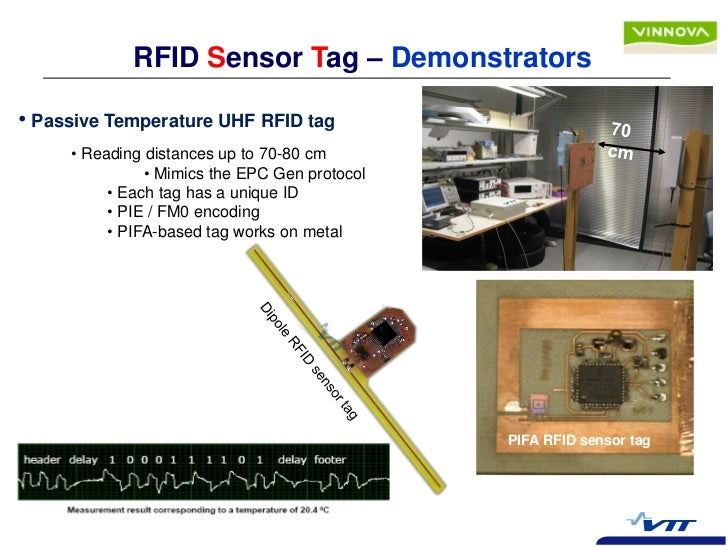 Rfid master thesis