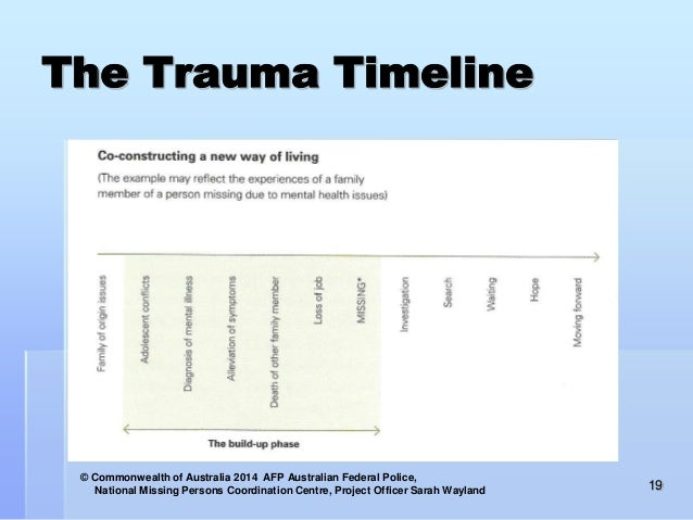 historical trauma families And service providers and is recognized for its research in historic trauma   trauma will continue to impact individuals, families and communities until the.