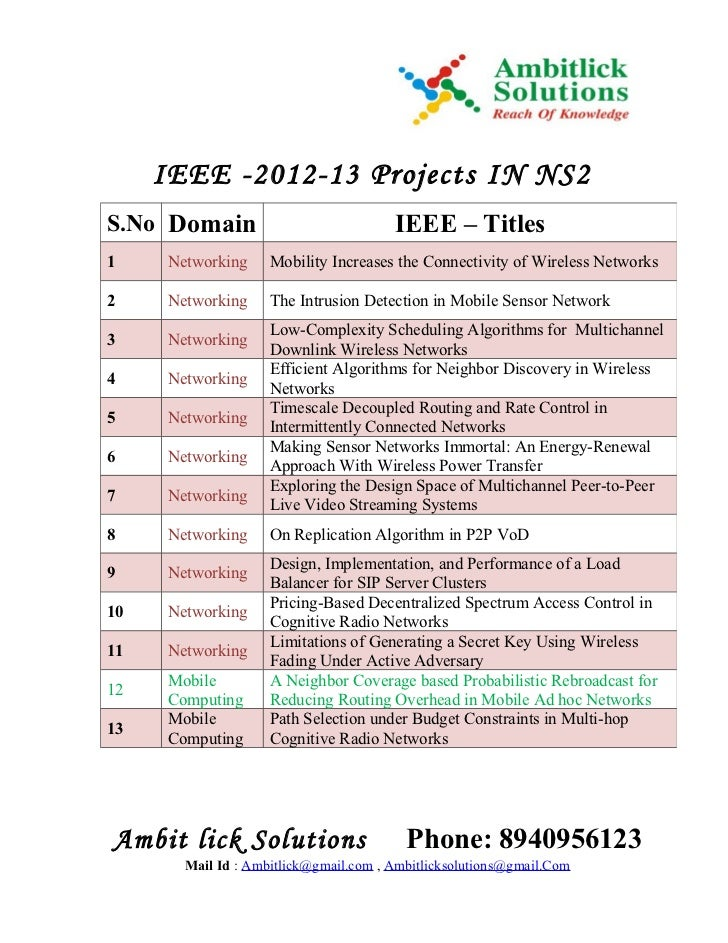 IEEE -2012-13 Projects IN NS2S.No Domain                             IEEE – Titles1     Networking     Mobility Increases ...
