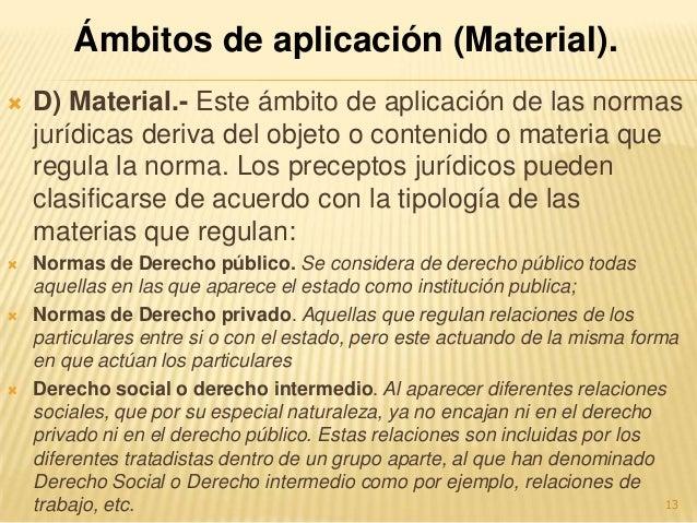Ambitos de validez de la norma jur dica for Validez acuerdo privado clausula suelo