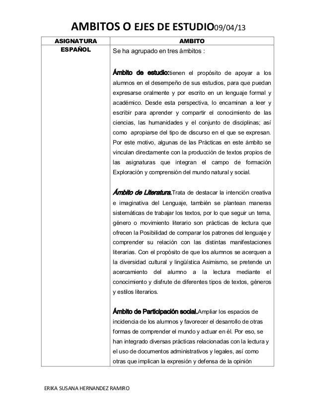 AMBITOS O EJES DE ESTUDIO09/04/13ERIKA SUSANA HERNANDEZ RAMIROASIGNATURA AMBITOESPAÑOL Se ha agrupado en tres ámbitos :Ámb...