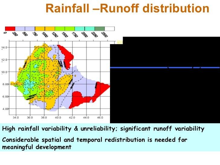 Rainfall –Runoff distribution High rainfall variability & unreliability; significant runoff variability Considerable spati...