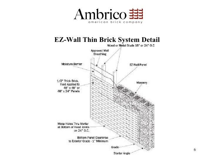 Ambrico Overview Presentation