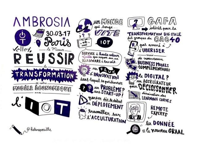 Réussir la transformation de votre modèle économique avec l'IoT