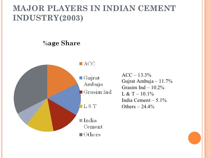 Indian cement industry 4 major players