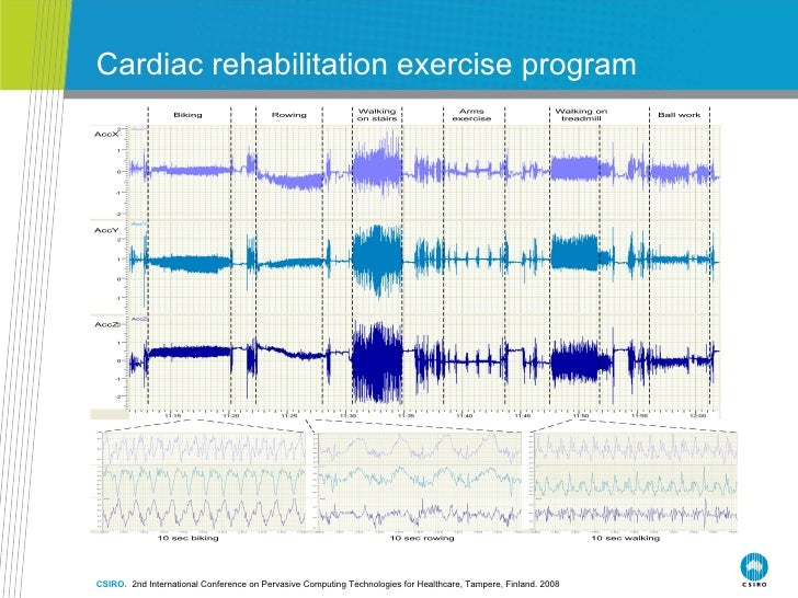 the importance of cardiac rehabilitation to heart patients Cardiac rehabilitation is used to improve the health of patients with heart disease it can also help patients who are recovering from a heart attack, as well as.