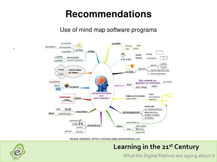 digital natives of the 21st century 21st century skills: rethinking how students learn  21st century skills unites education  what does bob pearlman mean when he says students are digital natives.