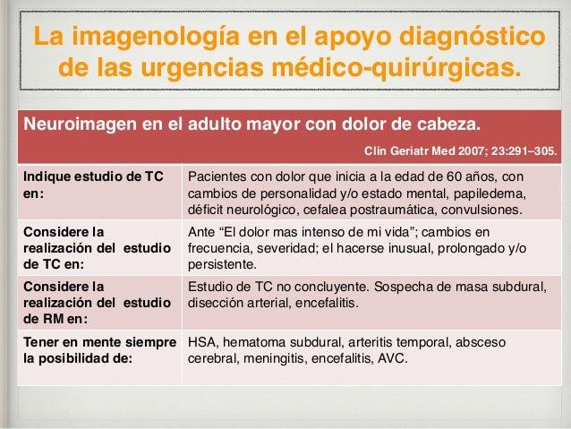 La imagenología en el apoyo diagnóstico de las urgencias médico-quirúrgicas. http://www.mustseeradiology.com/MSR/ Welcome....