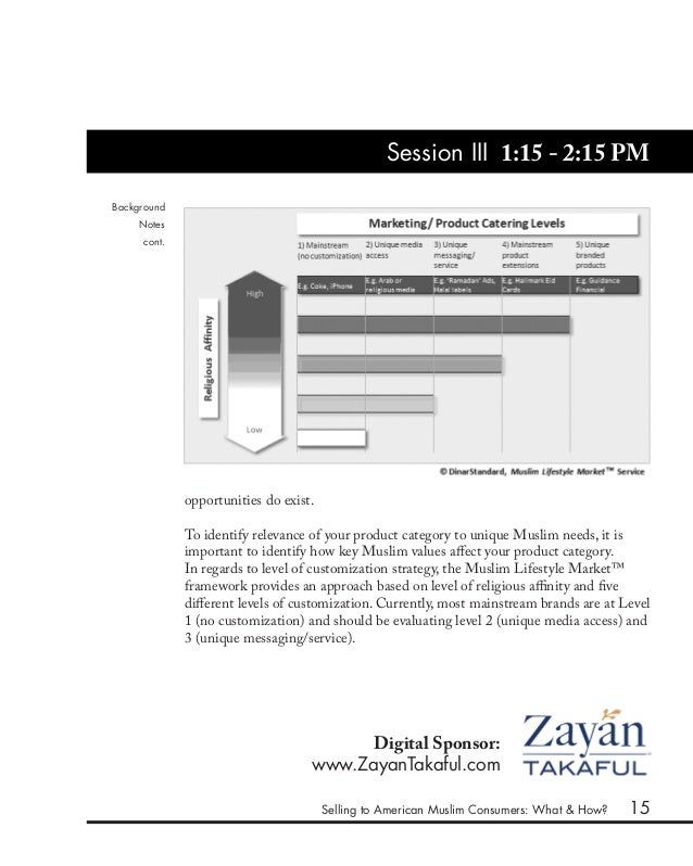 15 Session III 1:15 - 2:15 PM Selling to American Muslim Consumers: What & How? Background Notes cont. opportunities do ex...