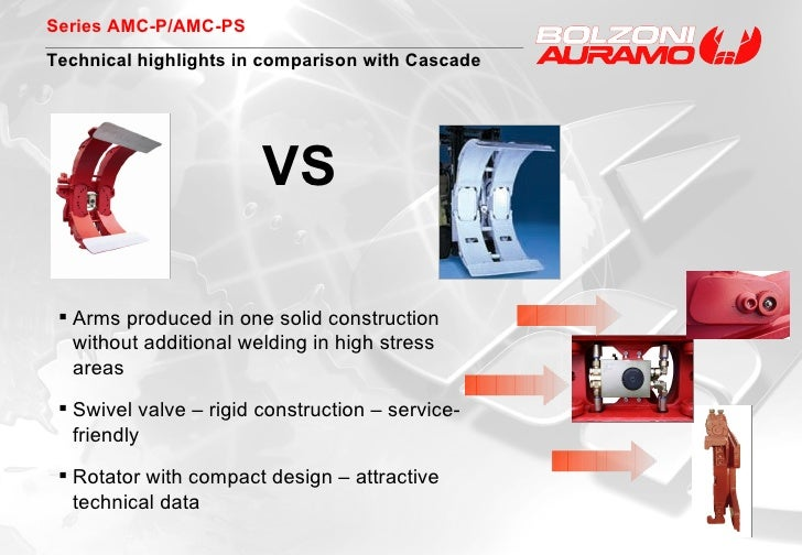 Series AMC-P/AMC-PS Technical highlights in comparison with Cascade VS <ul><li>Arms produced in one solid construction wit...