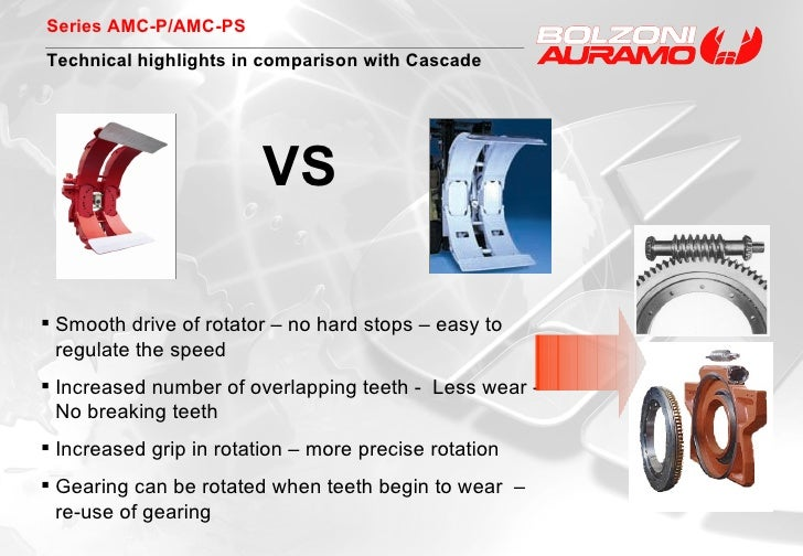 Series AMC-P/AMC-PS Technical highlights in comparison with Cascade VS <ul><li>Smooth drive of rotator – no hard stops – e...