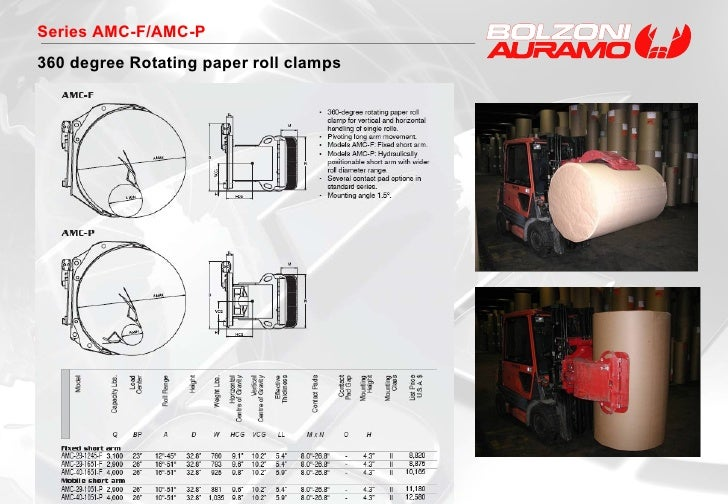 Series AMC-F/AMC-P 360 degree Rotating paper roll clamps