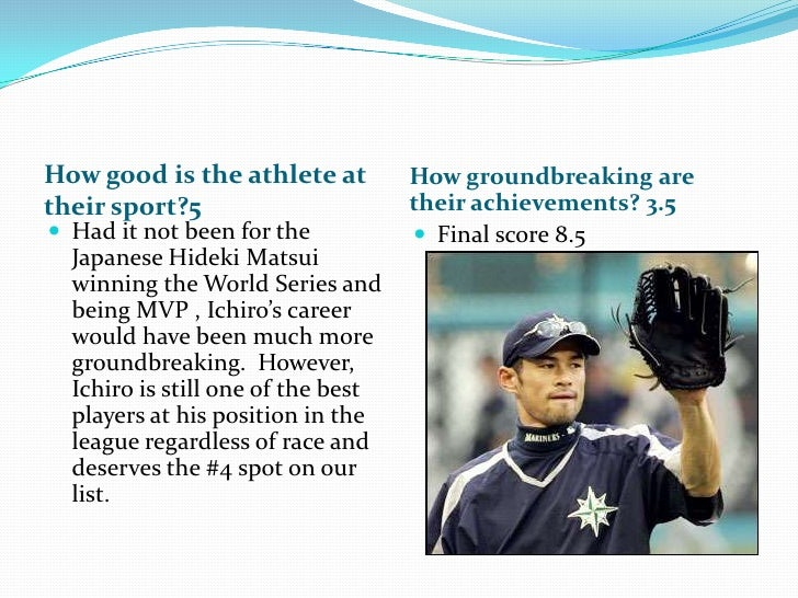 How good is the athlete at their sport?5<br />How groundbreaking are their achievements? 3.5<br />Had it not been for the ...