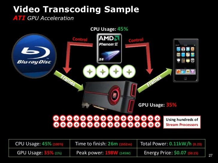Amd accelerated computing -ufrj