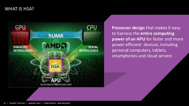 AMD 2014 A Series and Performance Mobile Accelerated