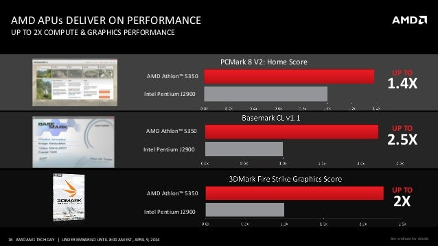 AMD Catalyst Athlon/Sempron APU Graphics Drivers for Mac