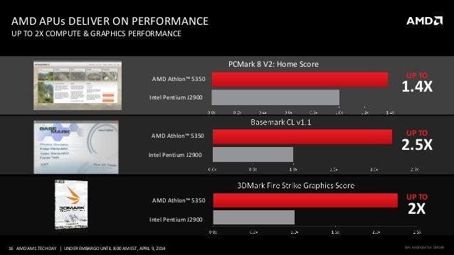 AMD Catalyst Athlon/Sempron APU Graphics Drivers for Mac