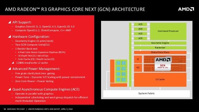 AMD AM1 Platform Presentation