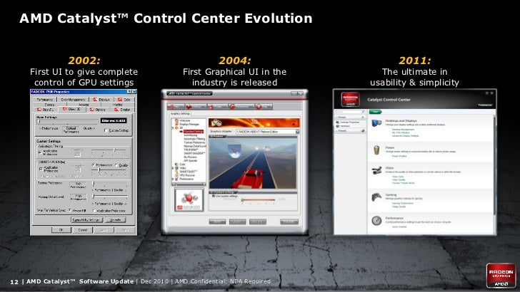AMD Catalyst Software