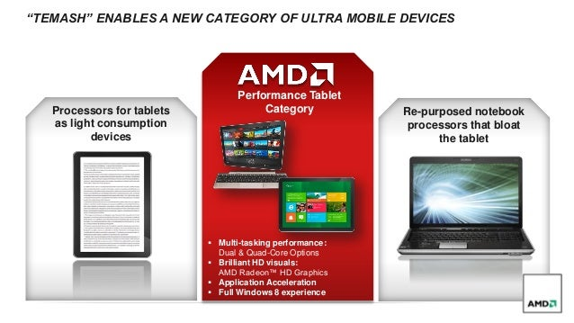 AMD CES 2013 Press Conference