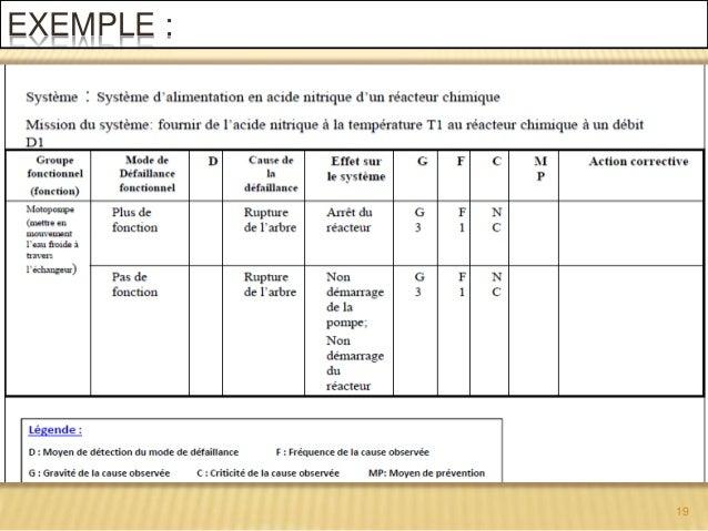 Amdec - Grille d evaluation d un employe ...