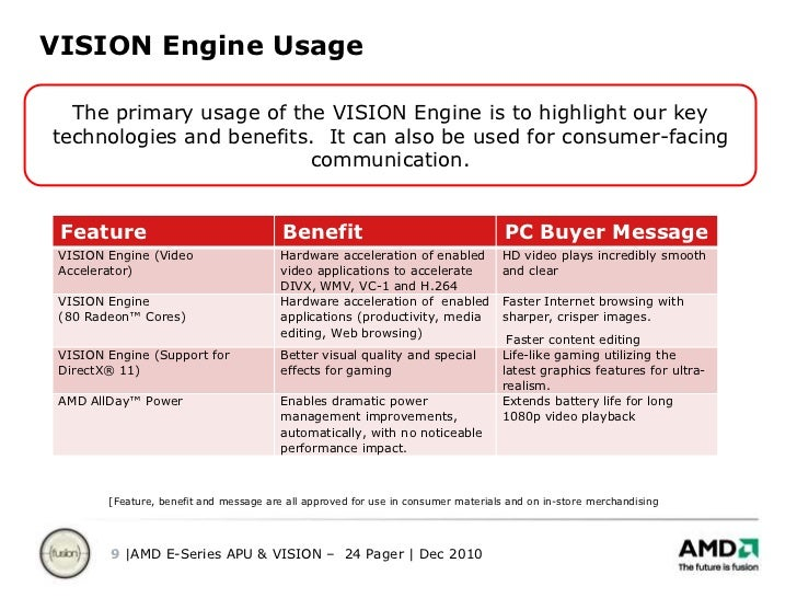 VISION Technology from AMD Powered by AMD E-Series & C-Series APUs