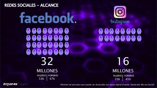 Precision Audiences: Integrando Data On-line y Off-line para Digital Marketing Slide 3