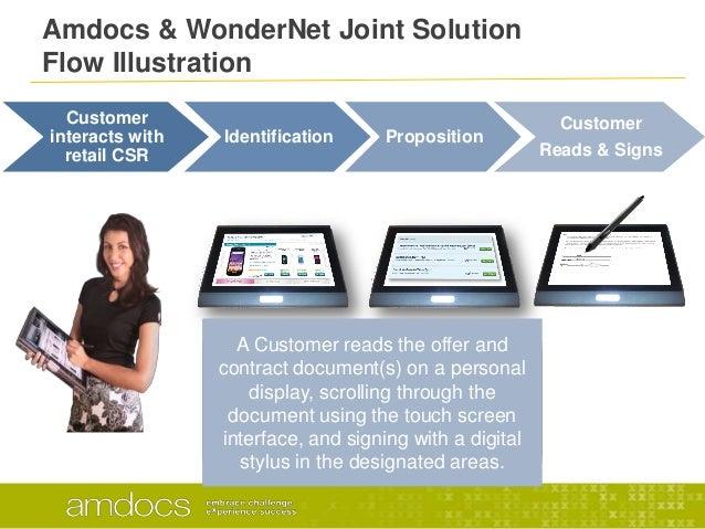 Amdocs & WonderNet Joint SolutionFlow IllustrationCustomerinteracts withretail CSRIdentification PropositionCustomerReads ...