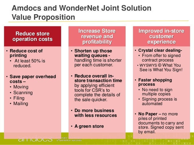 Amdocs and WonderNet Joint SolutionValue PropositionReduce storeoperation costs• Reduce cost ofprinting• At least 50% isre...