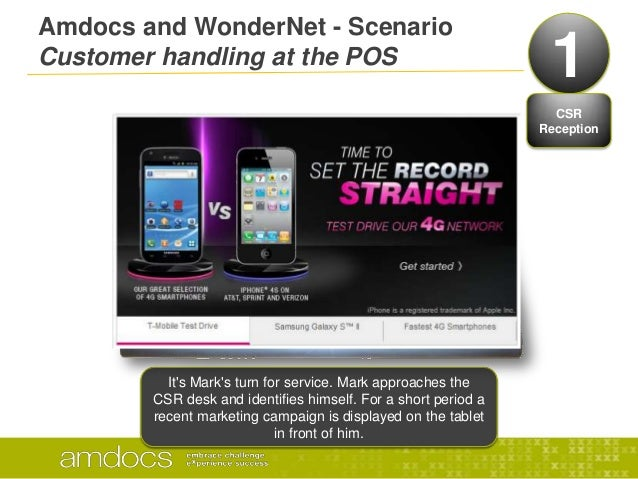 Amdocs and WonderNet - ScenarioCustomer handling at the POS 1CSRReceptionIn these moments, the LCD tablet which is laid on...