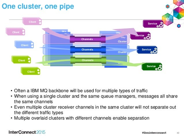 IBM MQ: Managing Workloads, Scaling and Availability with MQ Clusters