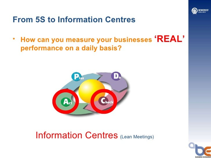 From 5S to Information Centres <ul><li>How can you measure your businesses  'REAL'  performance on a daily basis? </li></u...