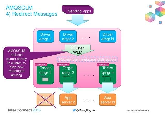 @MoragHughson AMQSCLM 4) Redirect Messages Driver qmgr 1 Driver qmgr 2 Driver qmgr N . . . Target qmgr 1 Target qmgr 2 Tar...