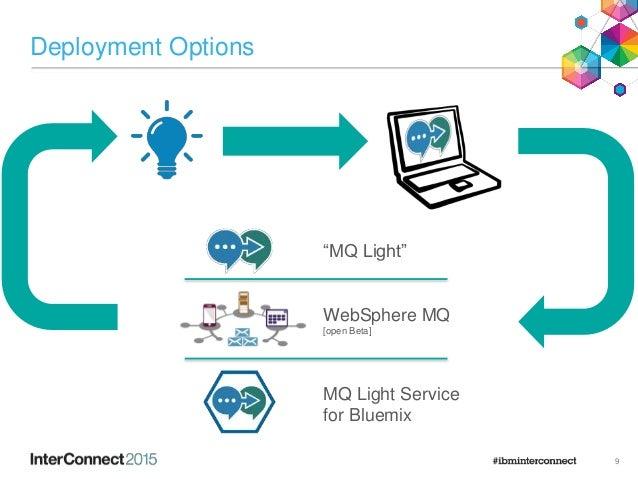 "Deployment Options 9 MQ Light Service for Bluemix WebSphere MQ [open Beta] ""MQ Light"""