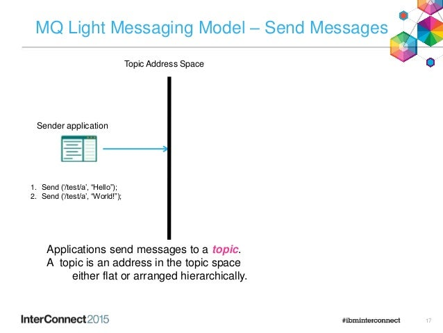 17 MQ Light Messaging Model – Send Messages Applications send messages to a topic. A topic is an address in the topic spac...