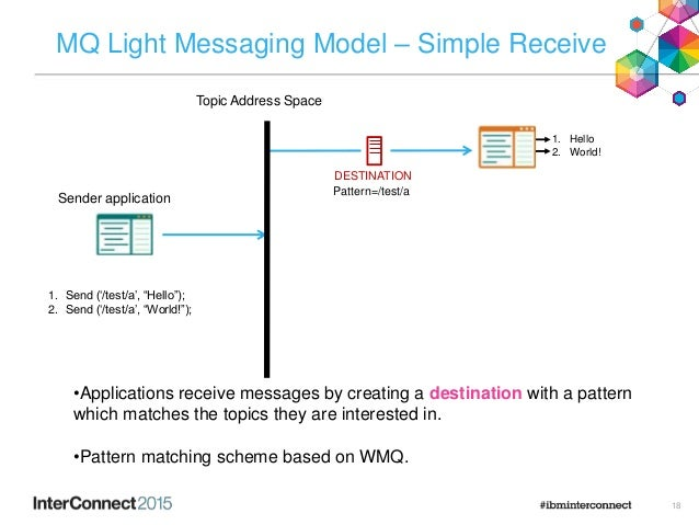 18 MQ Light Messaging Model – Simple Receive •Applications receive messages by creating a destination with a pattern which...