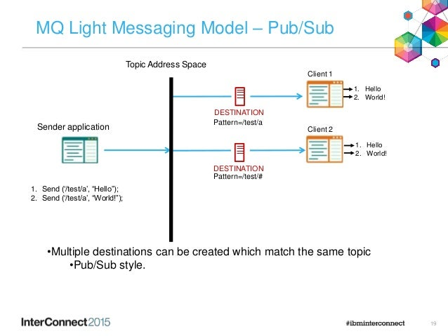 19 MQ Light Messaging Model – Pub/Sub •Multiple destinations can be created which match the same topic •Pub/Sub style. DES...